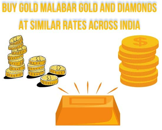 Buy gold Malabar Gold and Diamonds at similar rates across India